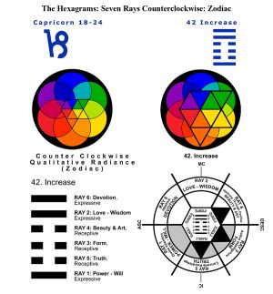 IC-SC-B3-Appendix 15 Seven Rays 16