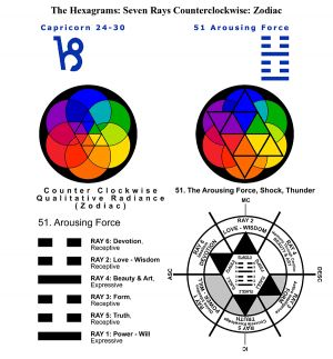 IC-SC-B3-Appendix 15 Seven Rays 18