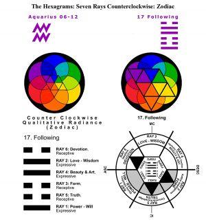 IC-SC-B3-Appendix 15 Seven Rays 22