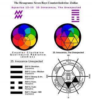 IC-SC-B3-Appendix 15 Seven Rays 24