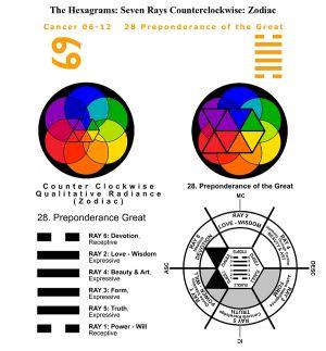 IC-SC-B3-Appendix 15 Seven Rays 76