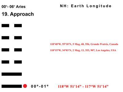 LD-01AR 00-06 Hx-19 Approach-L1-BB Copy