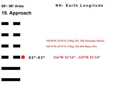 LD-01AR 00-06 Hx-19 Approach-L3-BB Copy