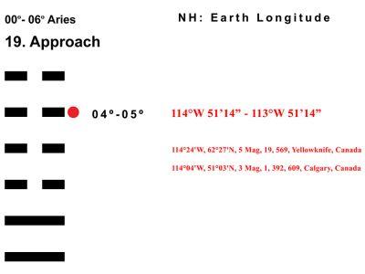 LD-01AR 00-06 Hx-19 Approach-L5-BB Copy