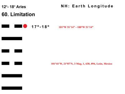 LD-01AR 12-18 Hx-60 Limitation-L6-BB Copy