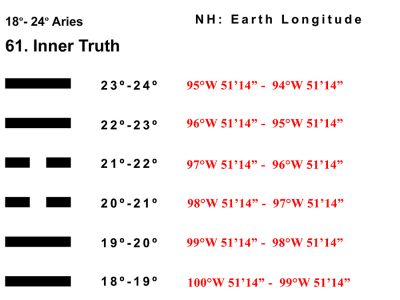 LD-01AR 18-24 Hx-61 Inner Truth-BB Copy