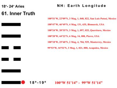 LD-01AR 18-24 Hx-61 Inner Truth-L1-BB Copy