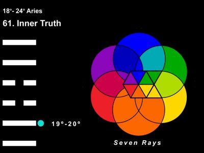 LD-01AR 18-24 Hx-61 Inner Truth-L2-7R