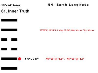 LD-01AR 18-24 Hx-61 Inner Truth-L2-BB Copy