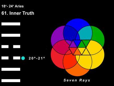 LD-01AR 18-24 Hx-61 Inner Truth-L3-7R