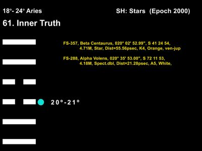 LD-01AR 18-24 Hx-61 Inner Truth-L3-BB Copy