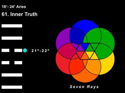 LD-01AR 18-24 Hx-61 Inner Truth-L4-7R