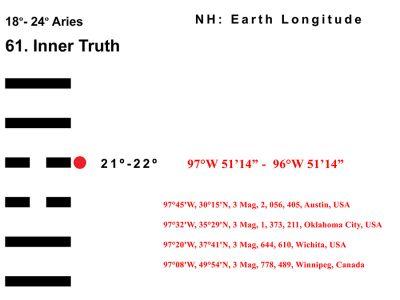 LD-01AR 18-24 Hx-61 Inner Truth-L4-BB Copy