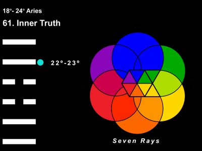 LD-01AR 18-24 Hx-61 Inner Truth-L5-7R