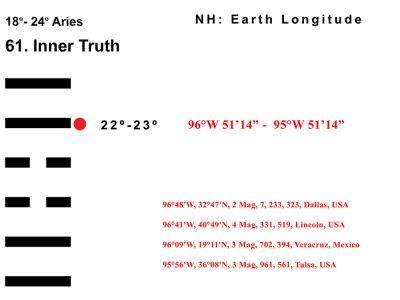 LD-01AR 18-24 Hx-61 Inner Truth-L5-BB Copy