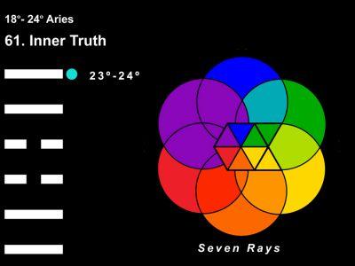 LD-01AR 18-24 Hx-61 Inner Truth-L6-7R