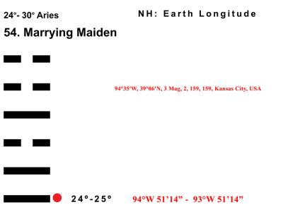 LD-01AR 24-30 Hx-54 Marrying Maiden-L1-BB Copy