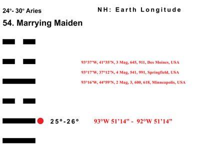 LD-01AR 24-30 Hx-54 Marrying Maiden-L2-BB Copy