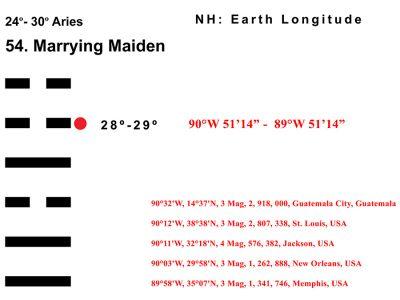 LD-01AR 24-30 Hx-54 Marrying Maiden-L5-BB Copy