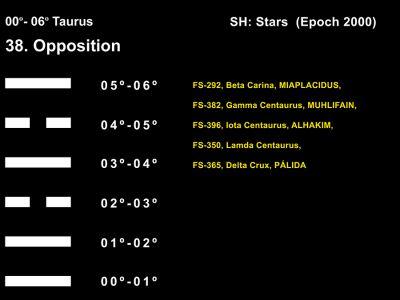 LD-02TA 00-06 Hx-38 Opposition-BB Copy