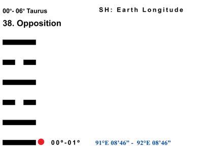 LD-02TA 00-06 Hx-38 Opposition-L1-BB Copy