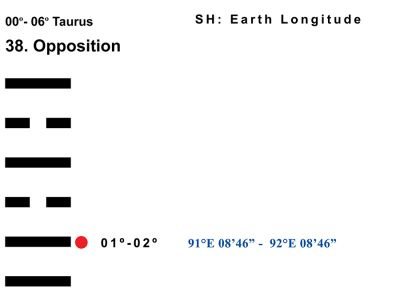 LD-02TA 00-06 Hx-38 Opposition-L2-BB Copy