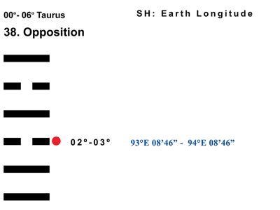 LD-02TA 00-06 Hx-38 Opposition-L3-BB Copy
