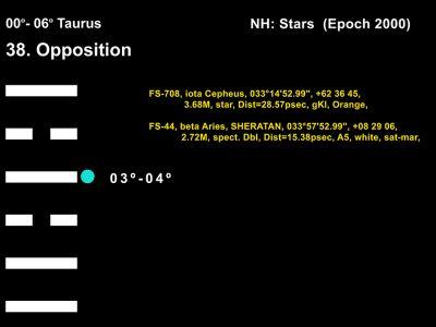 LD-02TA 00-06 Hx-38 Opposition-L4-BB Copy
