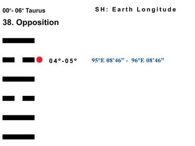 LD-02TA 00-06 Hx-38 Opposition-L5-BB Copy
