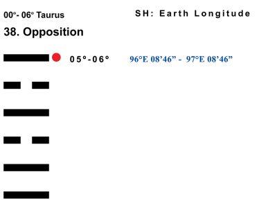 LD-02TA 00-06 Hx-38 Opposition-L6-BB Copy