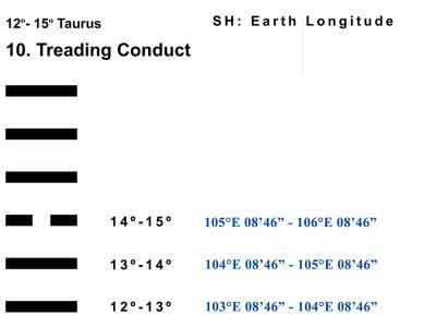LD-02TA 12-15 Hx-10 Treading Conduct-BB Copy