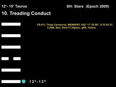 LD-02TA 12-15 Hx-10 Treading Conduct-L1-BB Copy