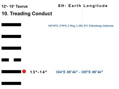 LD-02TA 12-15 Hx-10 Treading Conduct-L2-BB Copy