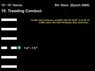 LD-02TA 12-15 Hx-10 Treading Conduct-L3-BB Copy