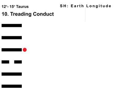 LD-02TA 12-15 Hx-10 Treading Conduct-L4-BB Copy