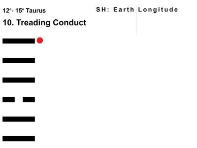 LD-02TA 12-15 Hx-10 Treading Conduct-L6-BB Copy