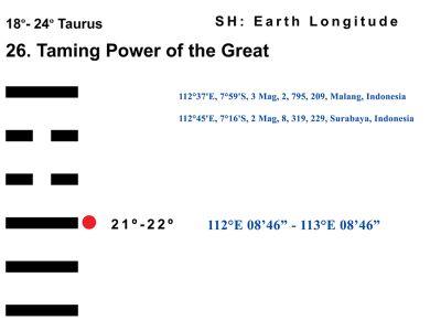 LD-02TA 18-24 Hx-26 Taming Power Great-L3-BB Copy