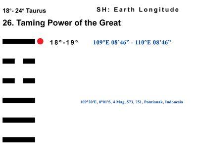 LD-02TA 18-24 Hx-26 Taming Power Great-L6-BB Copy