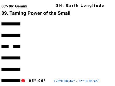 LD-03GE 00-06 Hx-09 Taming Power Small-L1-BB Copy