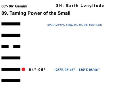 LD-03GE 00-06 Hx-09 Taming Power Small-L2-BB Copy