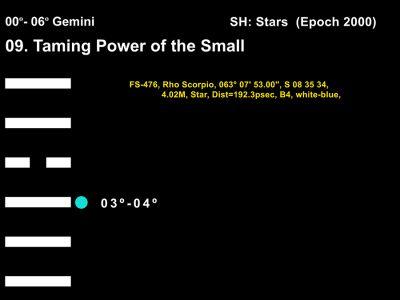 LD-03GE 00-06 Hx-09 Taming Power Small-L3-BB Copy