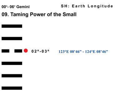 LD-03GE 00-06 Hx-09 Taming Power Small-L4-BB Copy