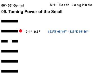 LD-03GE 00-06 Hx-09 Taming Power Small-L5-BB Copy