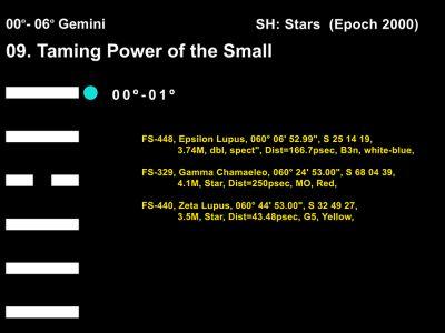 LD-03GE 00-06 Hx-09 Taming Power Small-L6-BB Copy