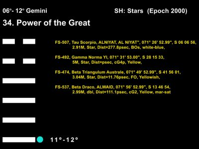 LD-03GE 06-12 Hx-34 Power Of The Great-L1-BB Copy
