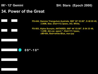 LD-03GE 06-12 Hx-34 Power Of The Great-L3-BB Copy