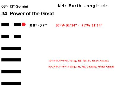 LD-03GE 06-12 Hx-34 Power Of The Great-L6-BB Copy