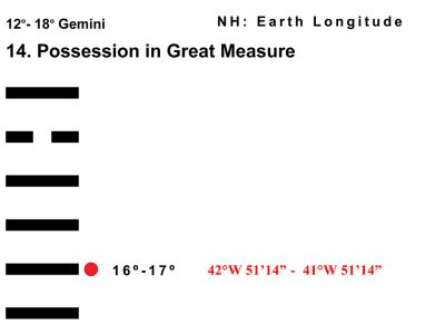 LD-03GE 12-18 Hx-14 Possession Great-L2-BB Copy