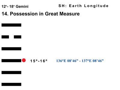 LD-03GE 12-18 Hx-14 Possession Great-L3-BB Copy