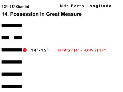 LD-03GE 12-18 Hx-14 Possession Great-L4-BB Copy